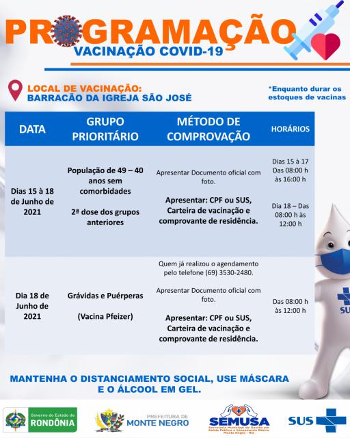 VACINAÇÃO COVID-19, ACIMA DE 40 ANOS SEM COMORBIDADES